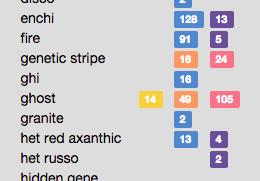 Gene index